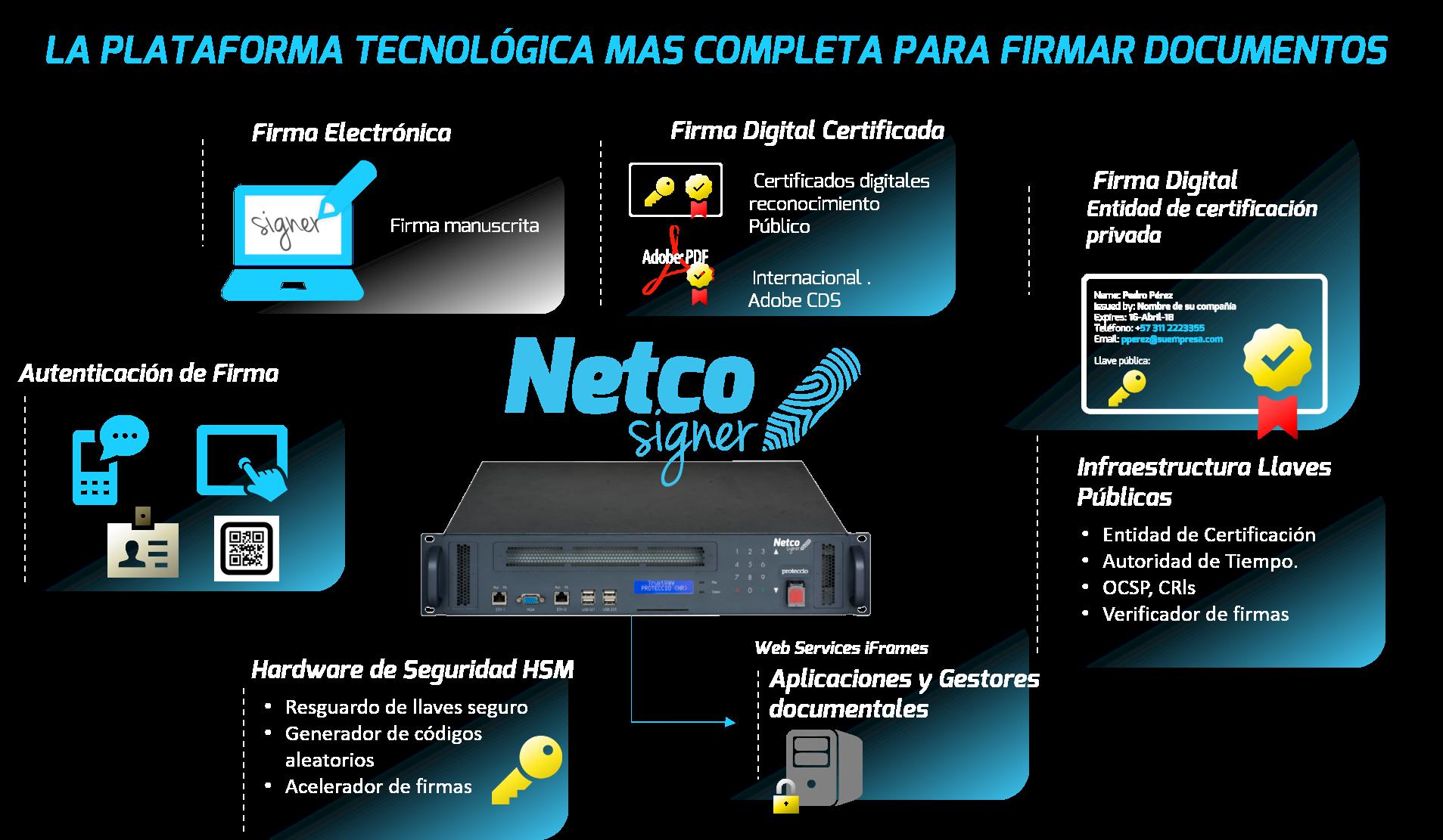 NetcoSignerOnPremisePKISystems.png