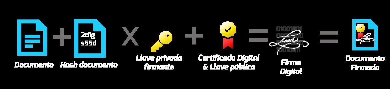 FirmaDigital.png